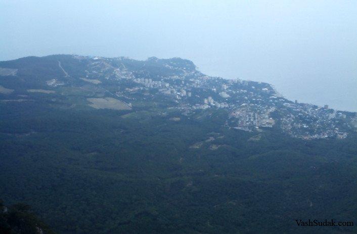 Экскурсии из Судака по Крыму